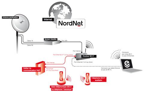 Telecharger internet gratuit sur mobile