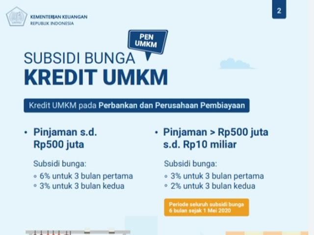 Subsidi Bunga Kredit UMKM Akan Diberikan Selama 6 Bulan, Ini Kriterianya