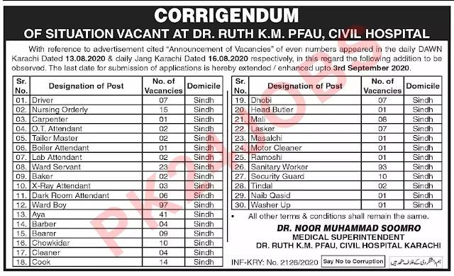 medicine company jobs in Karachi, medical jobs Karachi, jobs for doctors in Karachi,