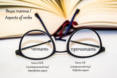 Виды глагола в русском языке