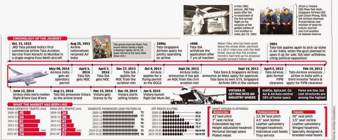 History Of Tata Group 86