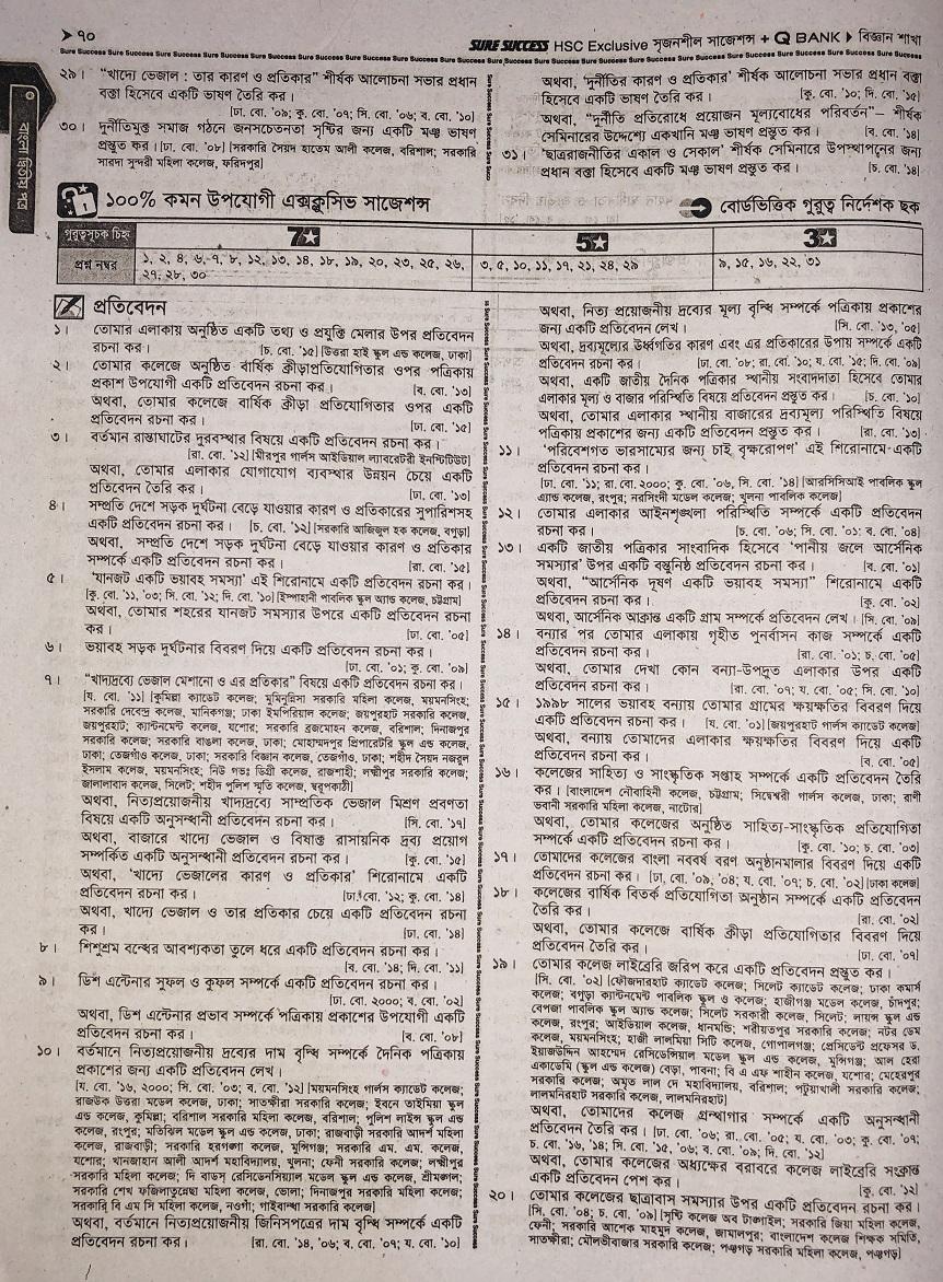HSC Bangla 2nd Paper Suggestion