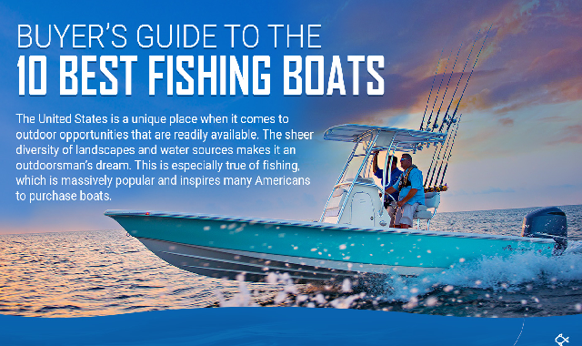 Buyer's Guide to the 10 Best Fishing Boats #infographic