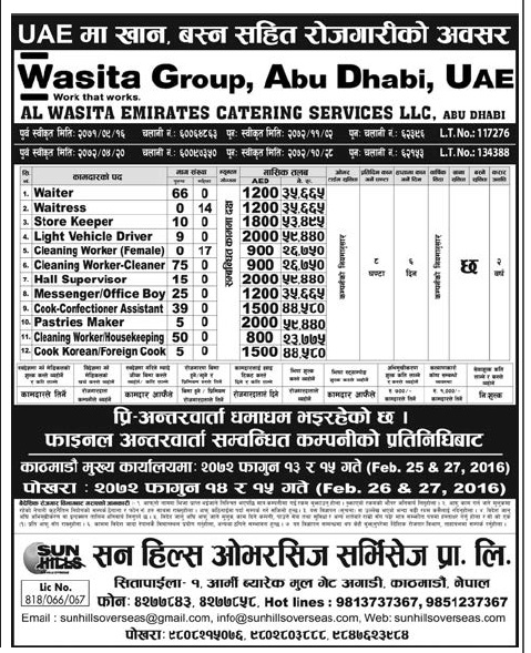 Jobs in Abu Dhabi UAE for Nepali, Salary Rs 59,440