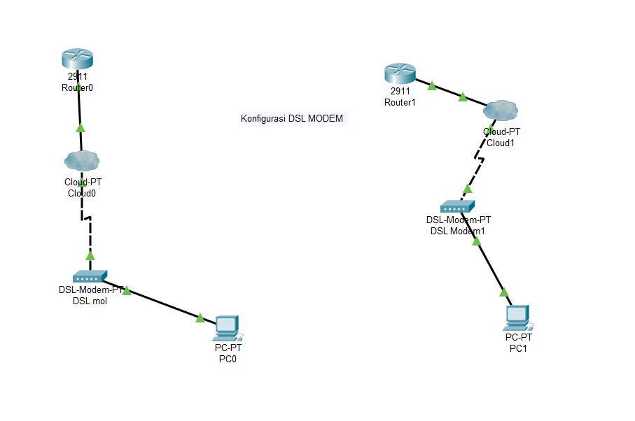 Cara Konfigurasi DSL modem di Cisco Packet Tracer