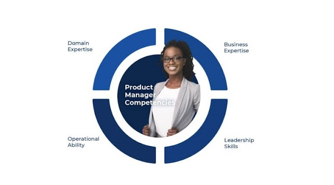 Product Manager Roles and Responsibilities