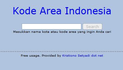 Daftar Kode Area Telepon Sulawesi Maluku Papua