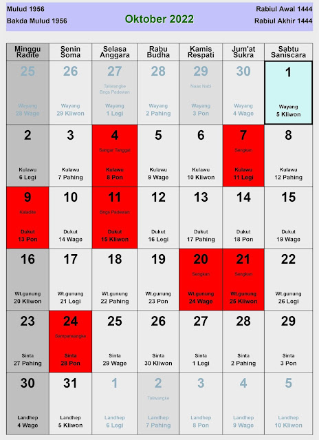 Kalender Jawa Oktober 2022 Lengkap Hari Baik & Buruk
