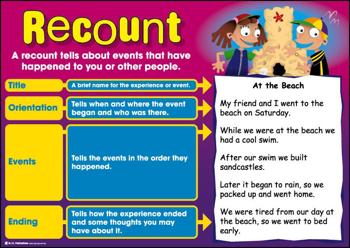 a personal recount of art Personal responses to about the boo checklist and records lesson 2 recognise that different types recount on the board commands discuss characters and.