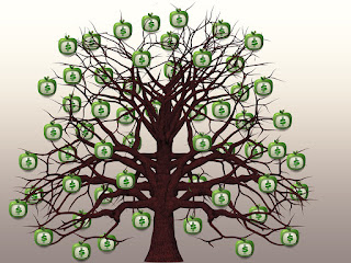 Pay per click, pay per sale, pay per lead, cara dapat duit dari internet