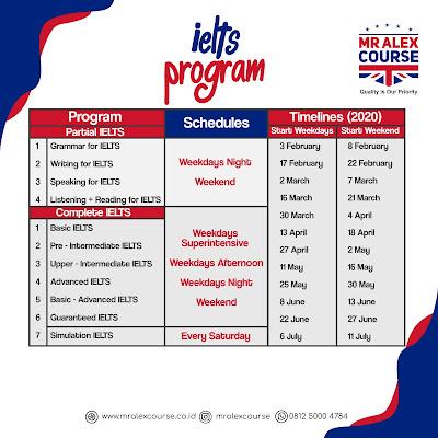 IELTS, TOEFL di Mr Alex Course Tebet Jakarta selatan