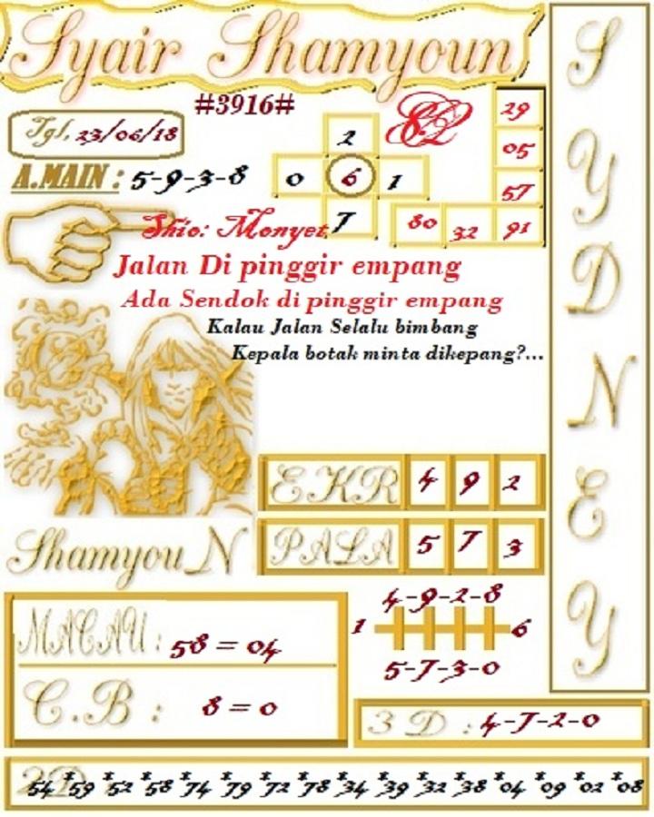 Kode Syair Raja Angko