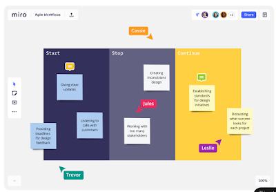 Miro- A Collaborative Whiteboard for Remote Team Work