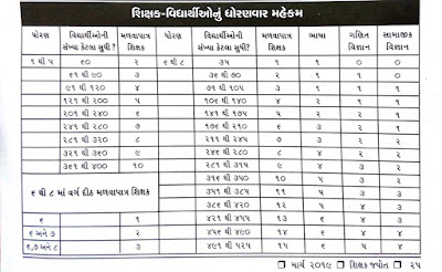 NEW UPDATED 1 TO 8 STANDARD MAHEKAM MARCH 2019 MUJAB. INFO