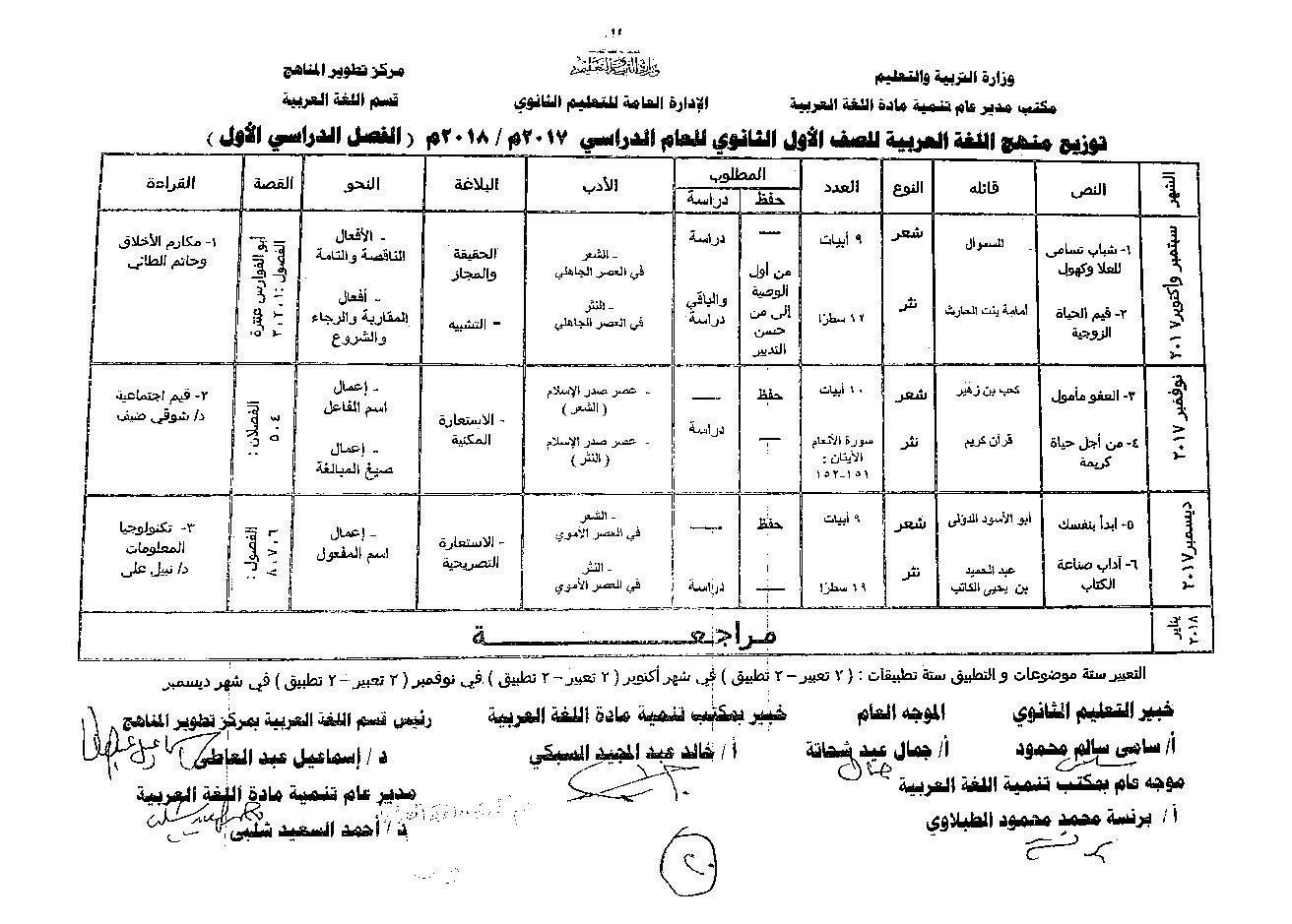 جدول توزيع منهج اللغة العربية الجديد للصف الاول الثانوى الفصل الدراسى الاول و الثانى 2018
