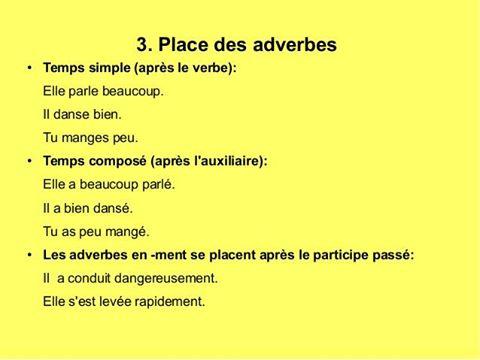 Przysłówek - miejsce przysłówka w zdaniu - Francuski przy kawie