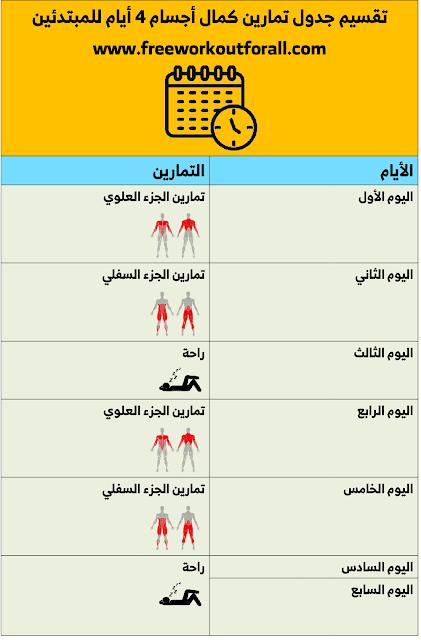 جدول تمارين كمال أجسام 4 أيام للمبتدئين