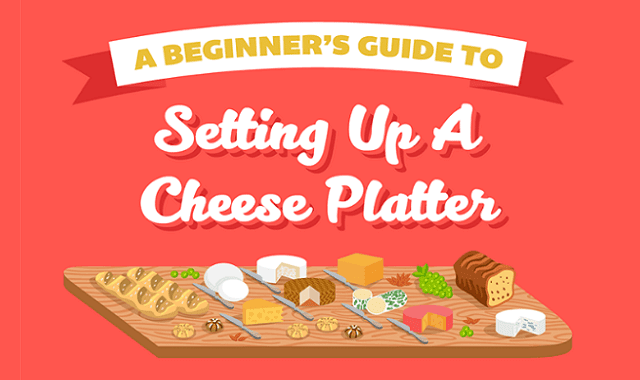 A Beginners Guide to Setting Up A Cheese Platter