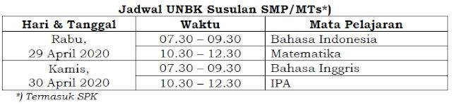 Jadwal UNBK SMP-MTs 2020 Susulan