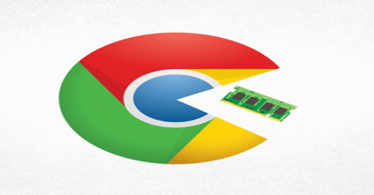 Google Chrome 79 Released With High CPU Usage Fix