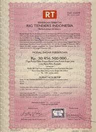 Dini Fasya Putri Perekonomian Indonesia