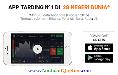 Download Gratis Aplikasi Trading Option