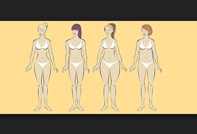 Αυτό είναι το τέλειο γυναικείο σώμα σύμφωνα με τους άντρες!