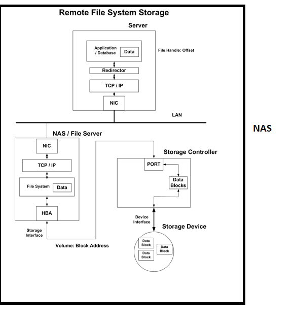 stage_3: SAS Log and Performance in 3 Steps ( logparse)