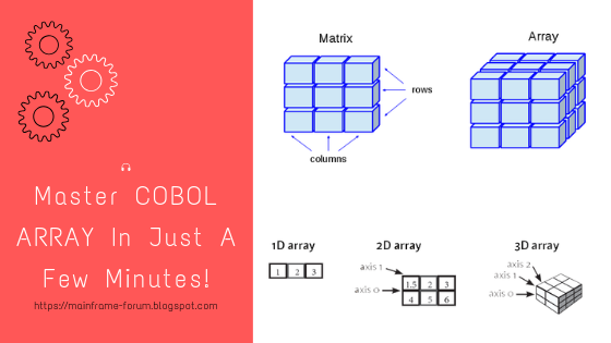 ARRAY In COBOL