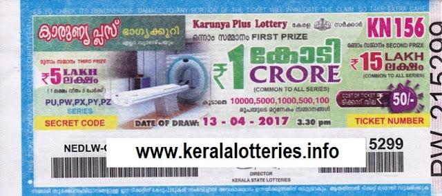 Kerala lottery result of  karunya puls RN- 149