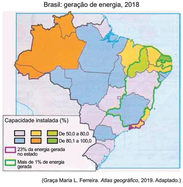 Brasil: geração de energia, 2018