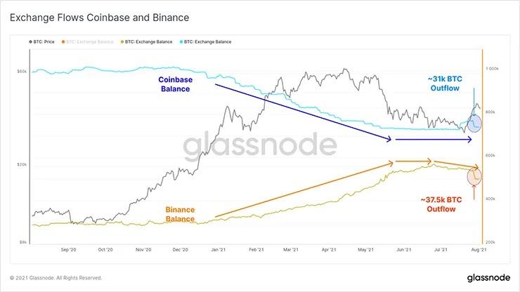 Валютные балансы