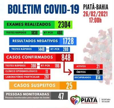 Piatã registra 13° óbito por Covid-19