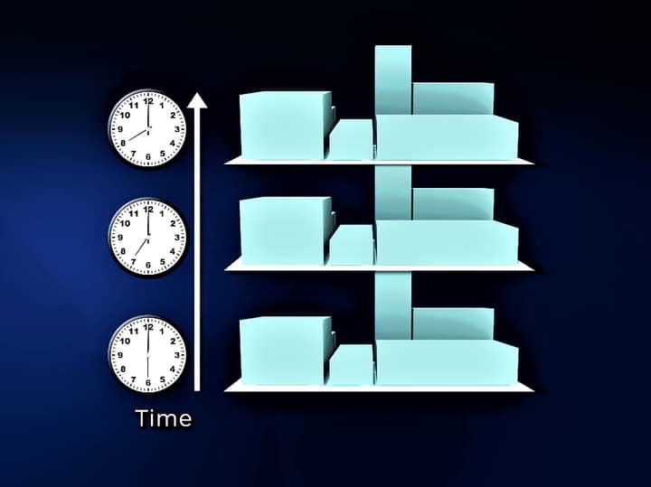 Time corresponds to the duration of things (present, past and future); what one can measure through days, months or years.