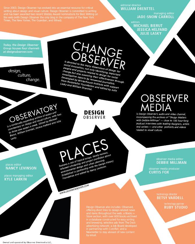 50 Contoh Gambar Poster Yang Unik Dan Menarik