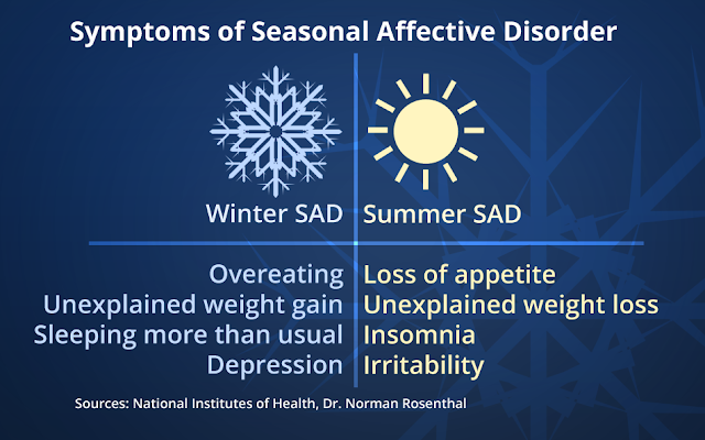 the causes and effects of seasonal affective disorder