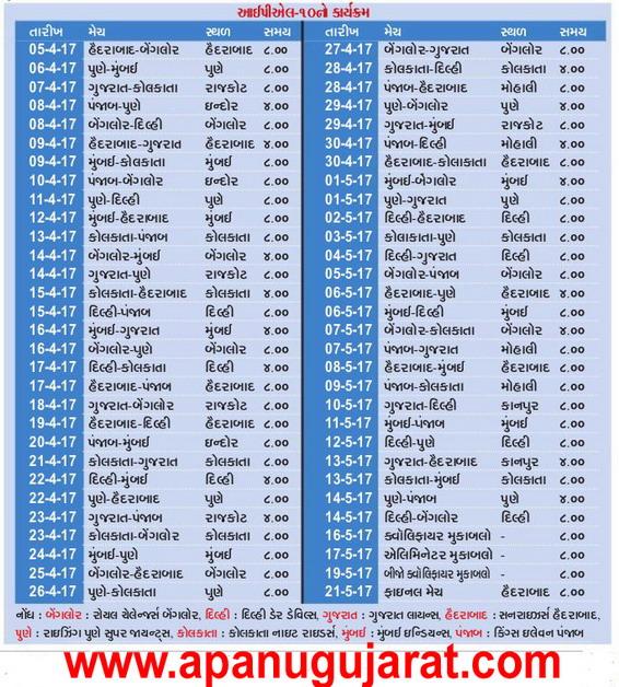 IPL-10 Time Table T20 Indian Premier League.2017
