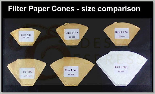 Melitta Coffee Filter Sizes