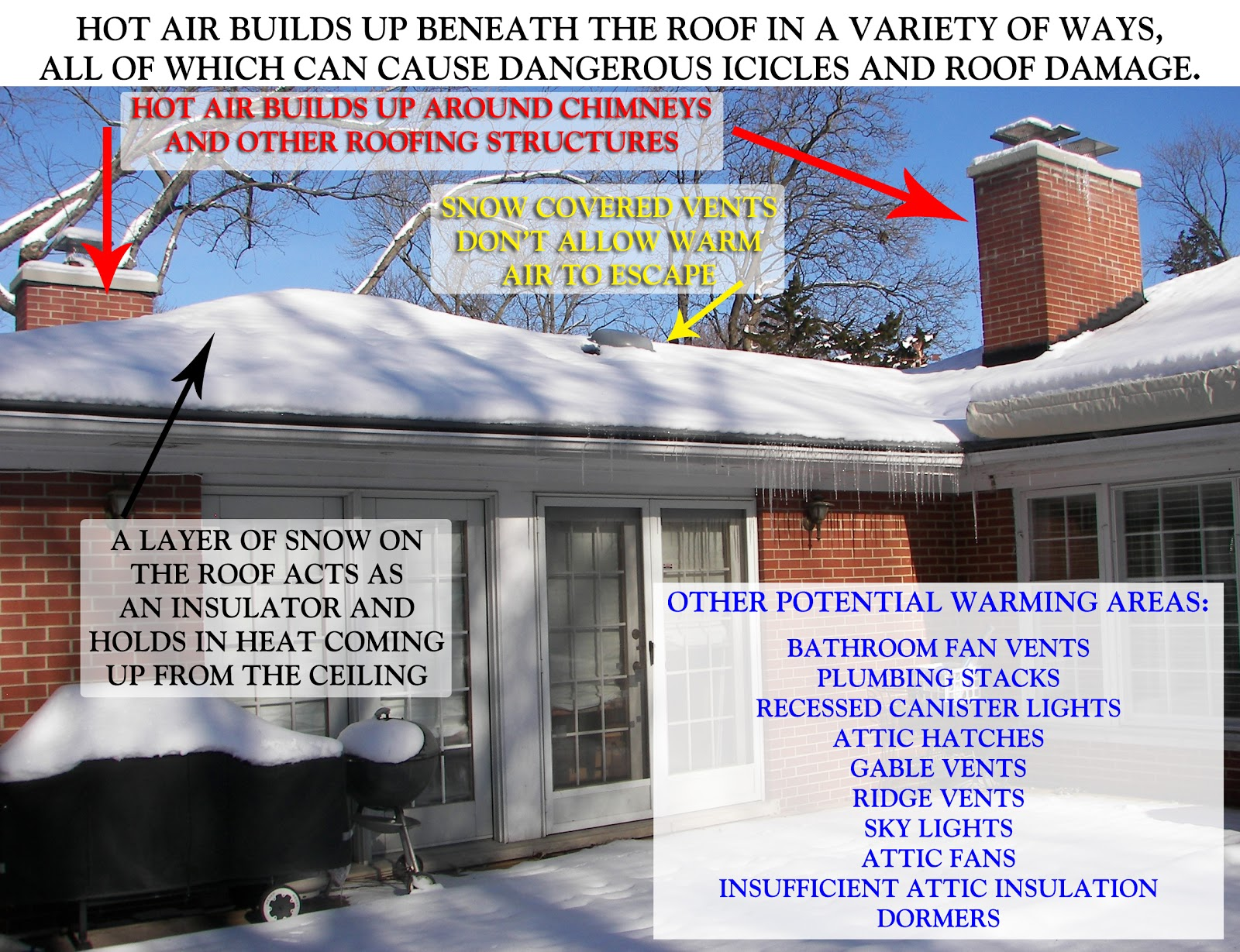 The Failure Of Cold Roof Concept Why Ice Dams Form