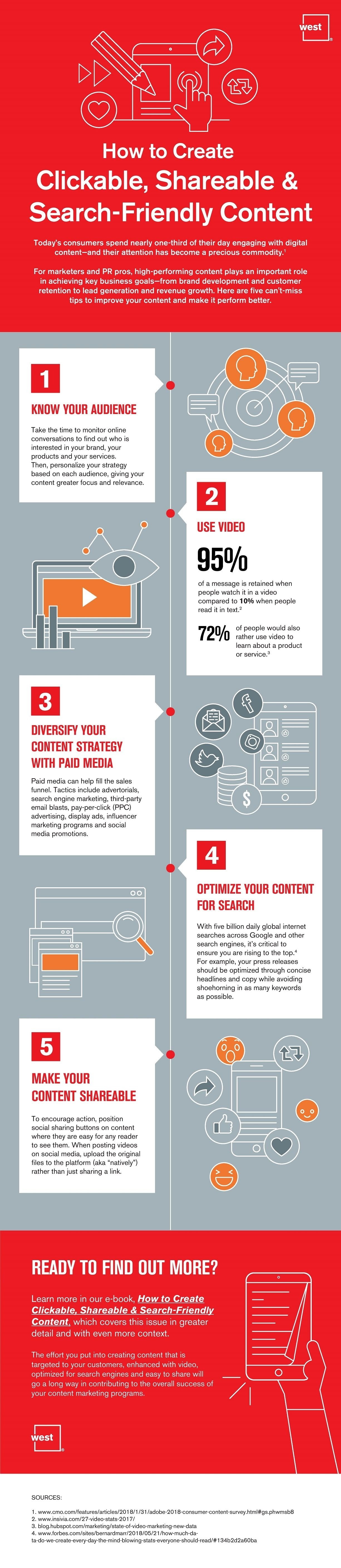 Five Can't-Miss Tips for Better Performing Content #infographic