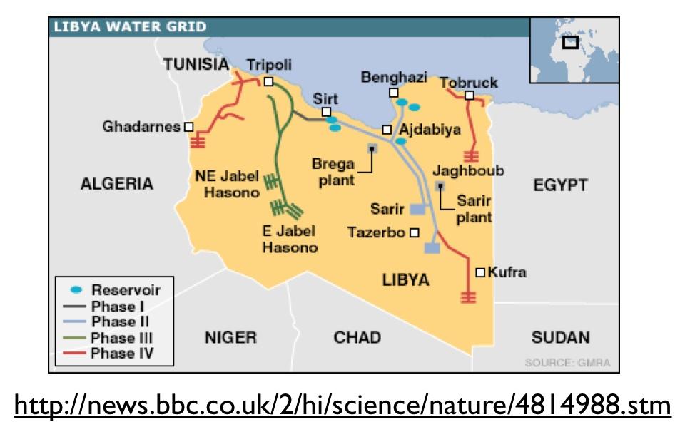 Gaddafi's Saharan Farming Schemes