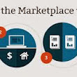 Ideas to assist you to enroll in Marketplace coverage
