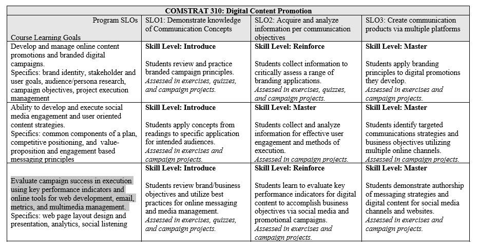 Crowdcircles Pr And Advertising Blog Comstrat 310 Syllabus