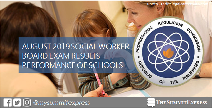 PERFORMANCE OF SCHOOLS: August 2019 Social Worker board exam results
