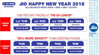 jio Happy New Year data new plans avilabe 2018