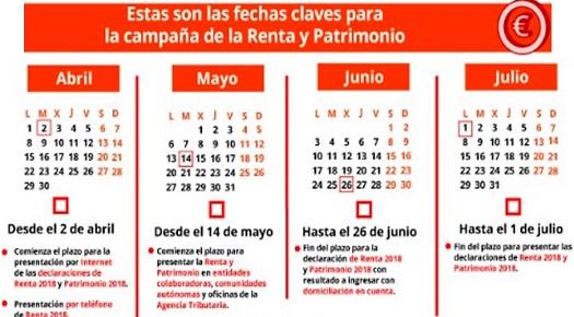 fechas-campaña-renta-2018