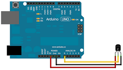"<img src=""arduino_with_lm35.png"" alt=""arduino_with_lm35"">"