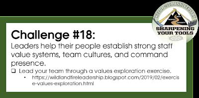 2021 WFLDP anniversary/campaign logo and challenge