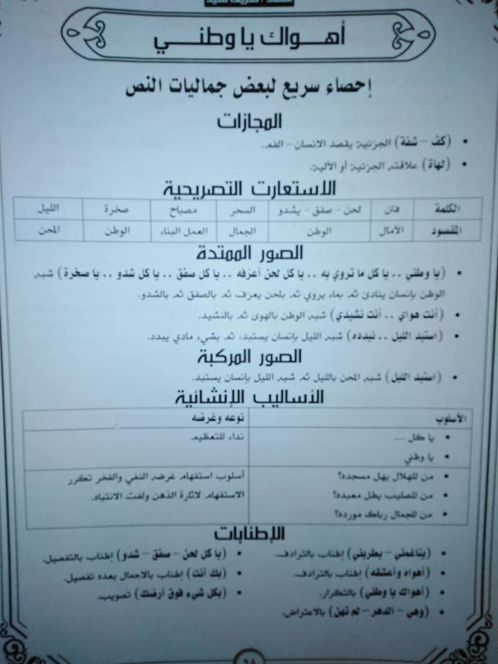 تجميع لمراجعات و امتحانات اللغة العربية للصف الثالث الثانوى  للتدريب و الطباعة 2021 6