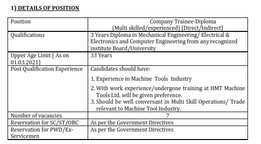 Recruitment of various post in   HMT Machine Tools Ltd